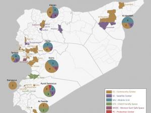 Catchment areas of SSSD in Syria